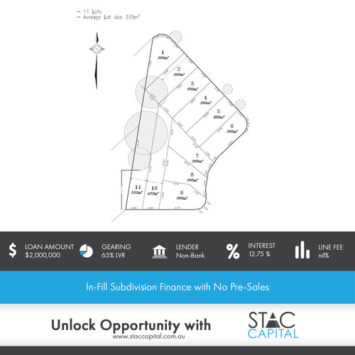 In-Fill Subdivision Finance with No Pre-Sales